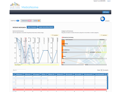MetroNome: Visual Data Exploration for a Genomic Data Repository